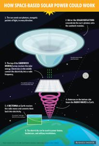 space solar panels_02